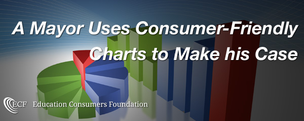 A Mayor Uses Consumer-Friendly Charts to Make his CaseWeb